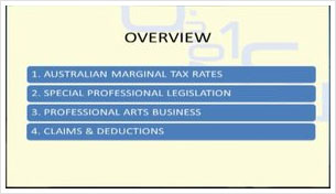 Australian Marginal Tax Rates