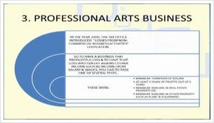 Professional Arts Businesses